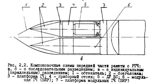 RS-24 'Yars' (SS-29) - Page 4 Parallel_deployment-thumb-520x282-326