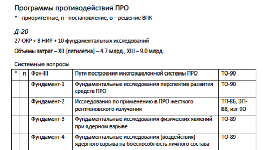 Katayev_Anti-SDI_Programs_Image.png